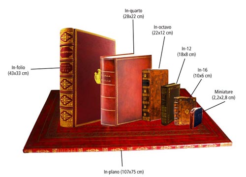 Formats Des Livres Guide Pratique Du Bibliophile Abebooks Fr